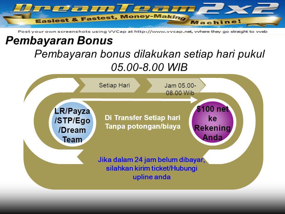 Pembayaran Bonus Jika dalam 24 jam belum dibayar, silahkan kirim ticket/Hubungi upline anda Setiap Hari Jam 05.00- 08.00 Wib LR/Payza /STP/Ego /Dream