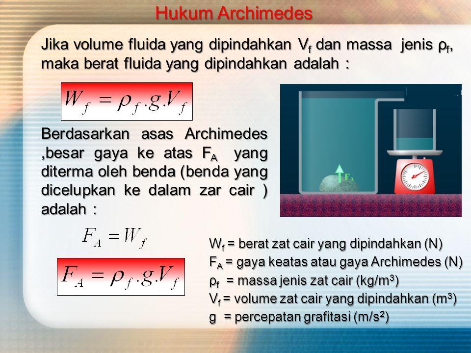 Jika volume fluida yang dipindahkan V f dan massa jenis ρ f, maka berat fluida yang dipindahkan adalah : Berdasarkan asas Archimedes,besar gaya ke atas F A yang diterma oleh benda (benda yang dicelupkan ke dalam zar cair ) adalah : Wf = berat zat cair yang dipindahkan (N) FA = gaya keatas atau gaya Archimedes (N) ρf = massa jenis zat cair (kg/m3) Vf = volume zat cair yang dipindahkan (m3) g = percepatan grafitasi (m/s2) Hukum Archimedes