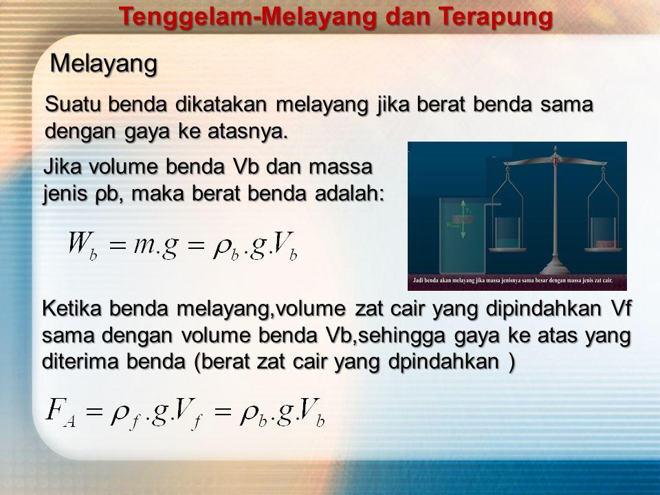 Karena Wb > FA (syarat tenggelam ),maka ρb = massa jenis benda (kg/m3) ρf = massa jenis zat cair(kg/m3) Tenggelam Tenggelam-Melayang dan Terapung