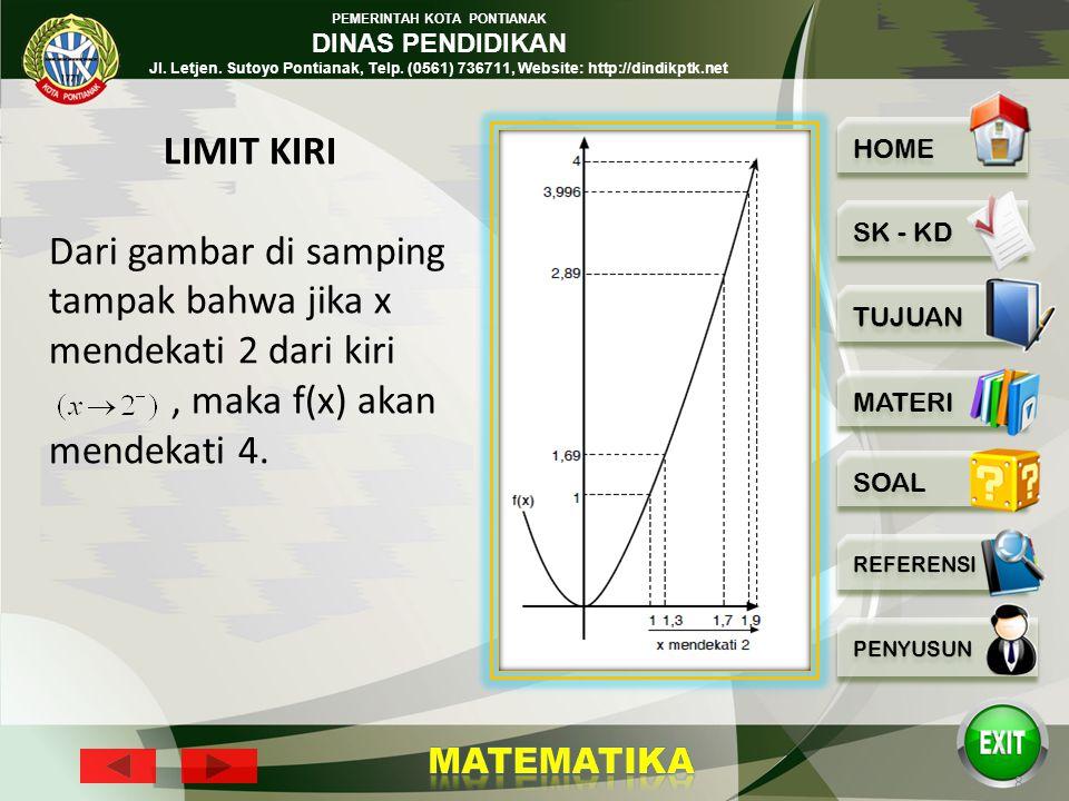 PEMERINTAH KOTA PONTIANAK DINAS PENDIDIKAN Jl. Letjen. Sutoyo Pontianak, Telp. (0561) 736711, Website: http://dindikptk.net 7 Limit Fungsi di Satu Tit