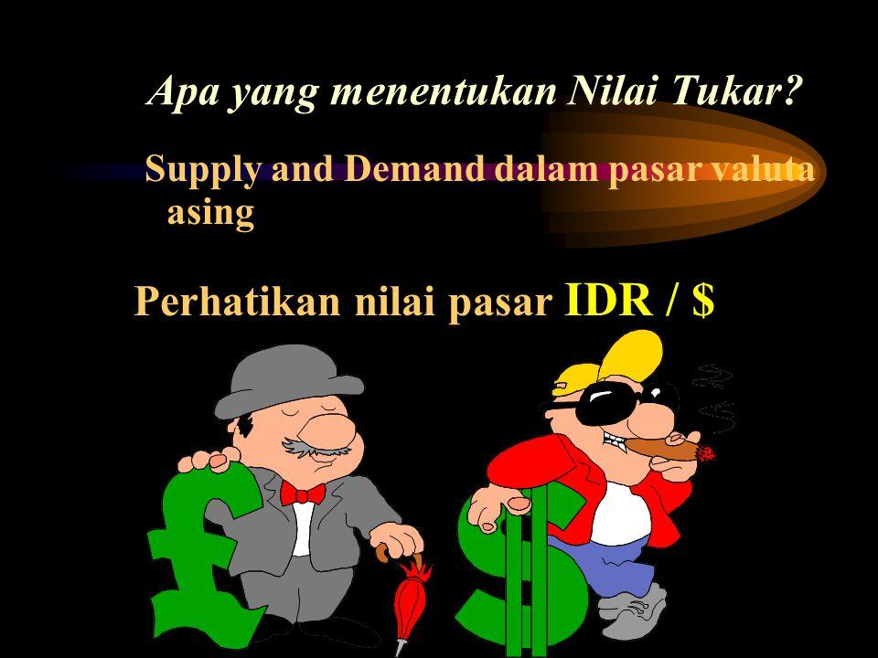 Apa yang menentukan Nilai Tukar? Supply and Demand dalam pasar valuta asing Perhatikan nilai pasar IDR / $
