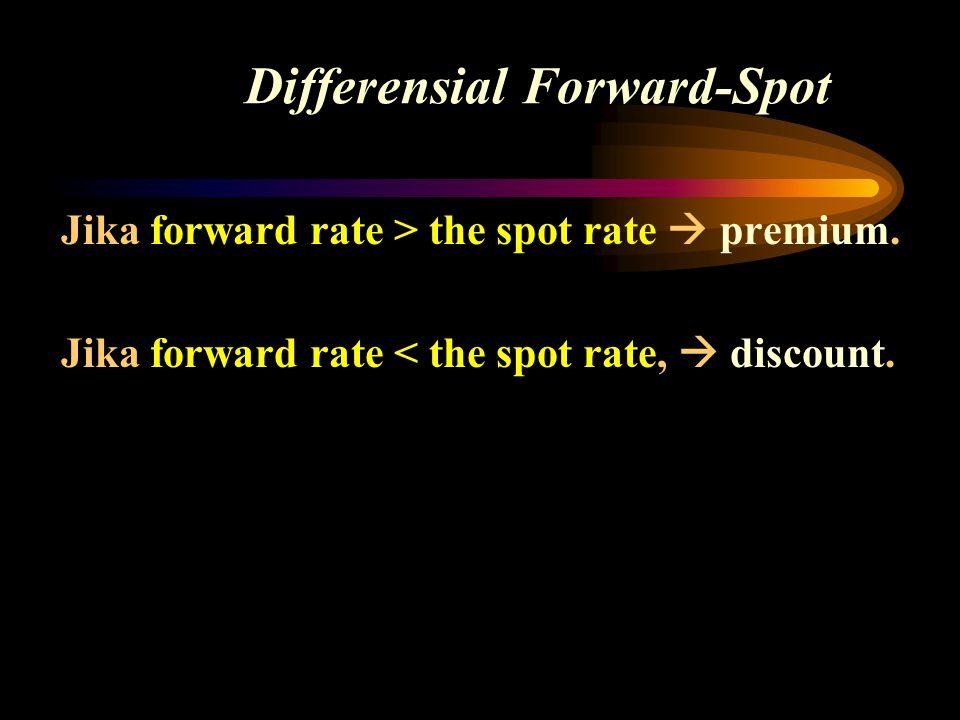Differensial Forward-Spot Jika forward rate > the spot rate  premium. Jika forward rate < the spot rate,  discount.