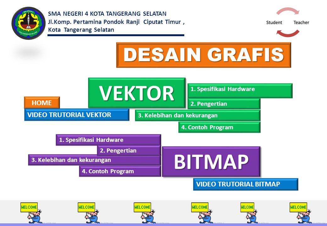 VEKTORVEKTOR BITMAPBITMAP 3. Kelebihan dan kekurangan 4. Contoh Program HOME 2. Pengertian 3. Kelebihan dan kekurangan 4. Contoh Program 1. Spesifikas
