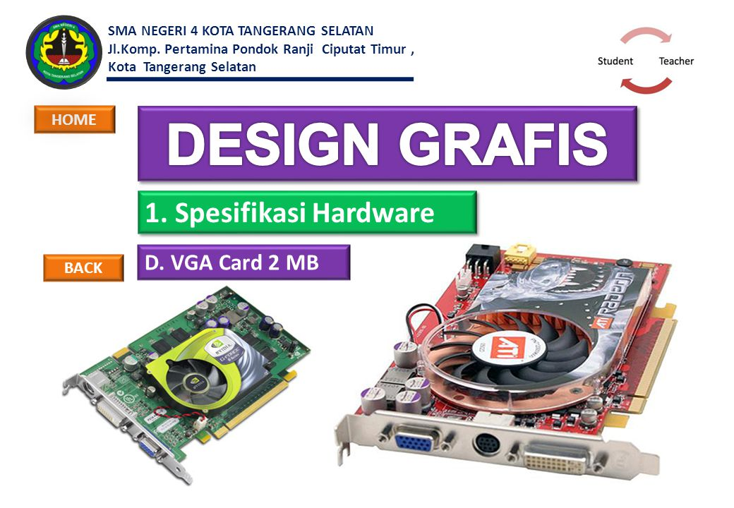 1. Spesifikasi Hardware D. VGA Card 2 MB BACK HOME SMA NEGERI 4 KOTA TANGERANG SELATAN Jl.Komp. Pertamina Pondok Ranji Ciputat Timur, Kota Tangerang S