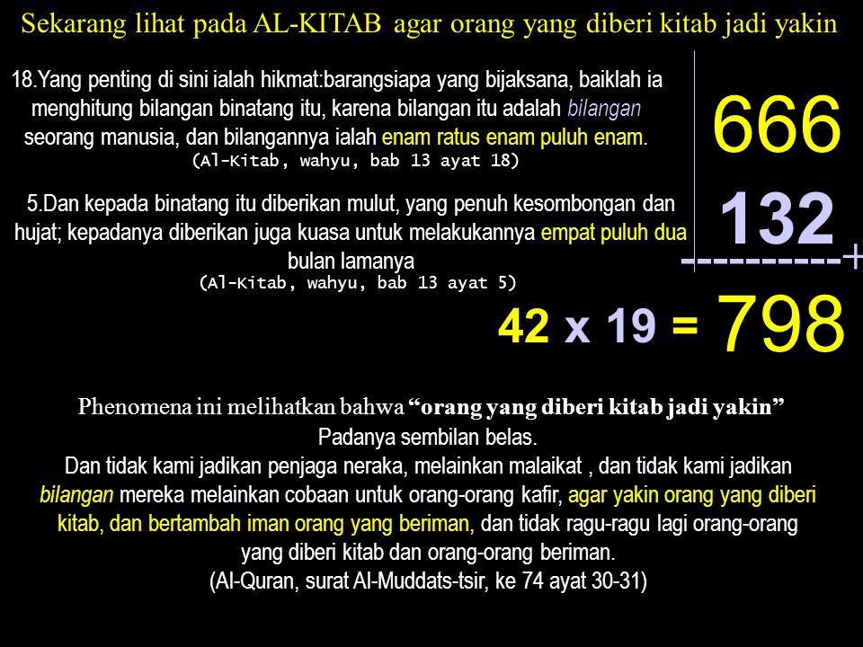 18.Yang penting di sini ialah hikmat:barangsiapa yang bijaksana, baiklah ia menghitung bilangan binatang itu, karena bilangan itu adalah bilangan seorang manusia, dan bilangannya ialah enam ratus enam puluh enam.