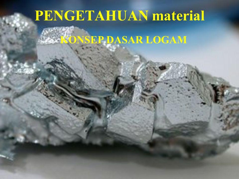 PENGETAHUAN material KONSEP DASAR LOGAM