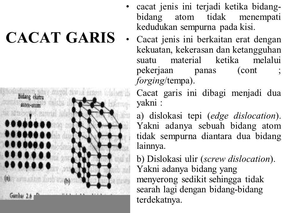 CACAT GARIS •cacat jenis ini terjadi ketika bidang- bidang atom tidak menempati kedudukan sempurna pada kisi.
