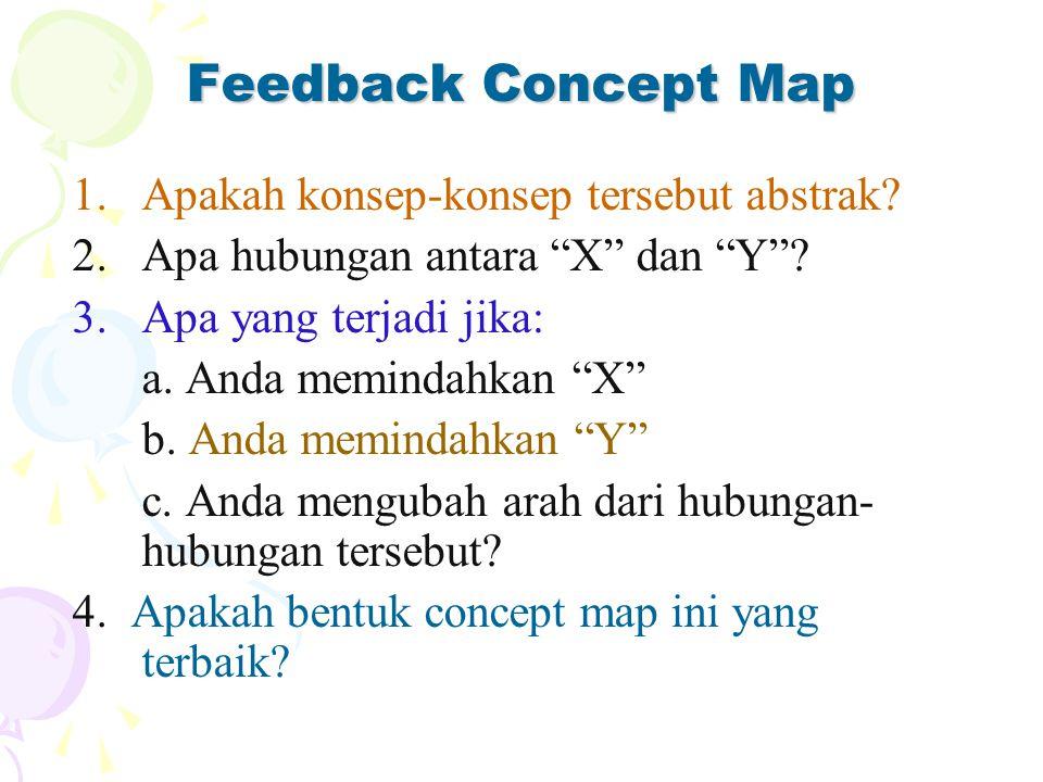 Feedback Concept Map 1.Apakah konsep-konsep tersebut abstrak.