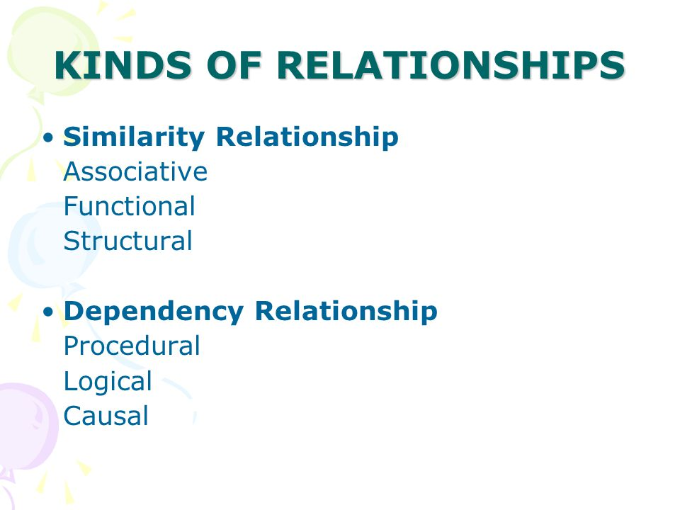 KINDS OF RELATIONSHIPS •Similarity Relationship Associative Functional Structural •Dependency Relationship Procedural Logical Causal