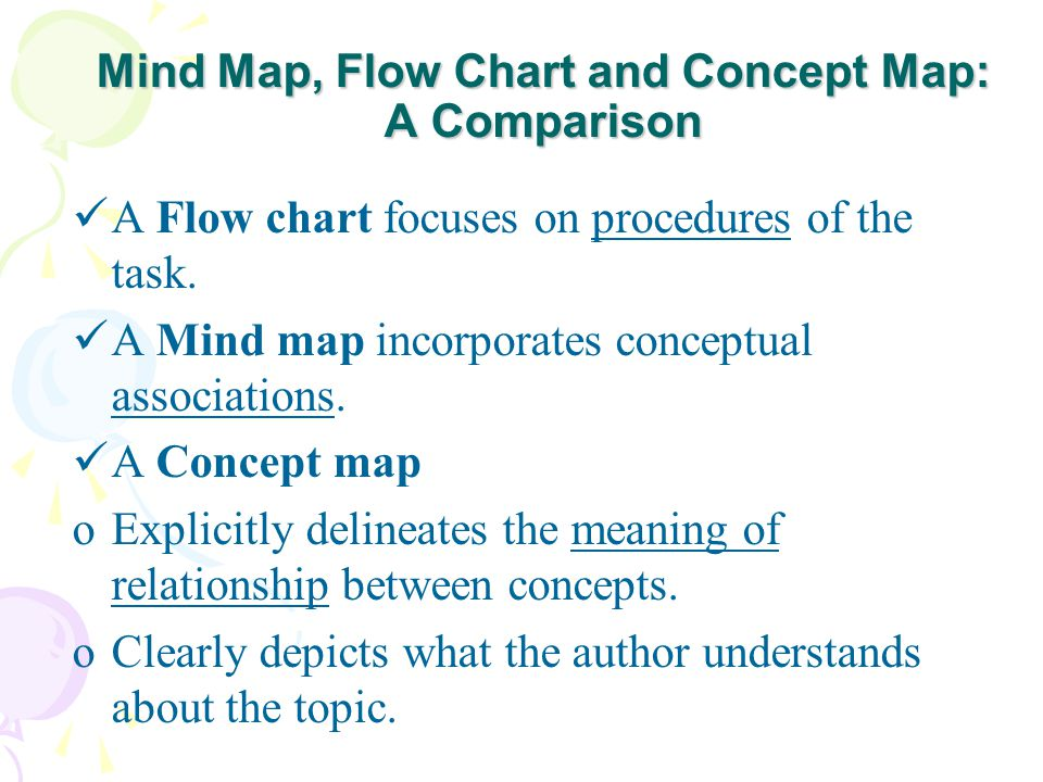 Mind Map, Flow Chart and Concept Map: A Comparison  A Flow chart focuses on procedures of the task.