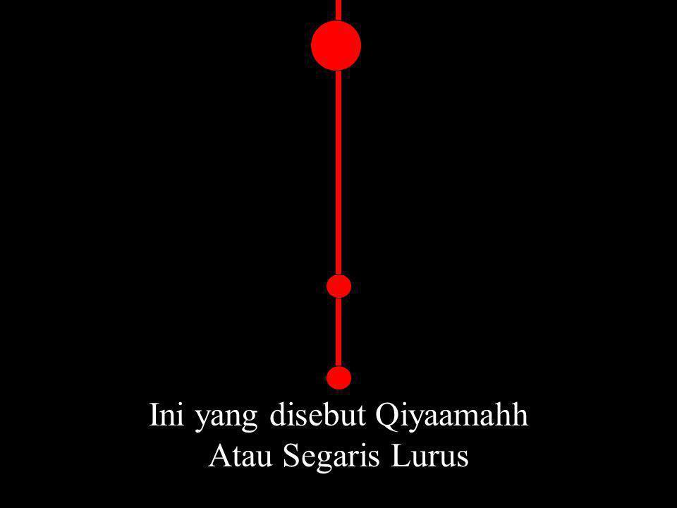 Ini yang disebut Qiyaamahh Atau Segaris Lurus