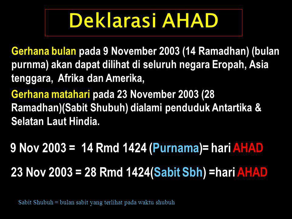 Gerhana bulan pada 9 November 2003 (14 Ramadhan) (bulan purnma) akan dapat dilihat di seluruh negara Eropah, Asia tenggara, Afrika dan Amerika, 9 Nov 2003 = 14 Rmd 1424 (Purnama)= hari AHAD Deklarasi AHAD 23 Nov 2003 = 28 Rmd 1424(Sabit Sbh) =hari AHAD Sabit Shubuh = bulan sabit yang terlihat pada waktu shubuh Gerhana matahari pada 23 November 2003 (28 Ramadhan)(Sabit Shubuh) dialami penduduk Antartika & Selatan Laut Hindia.