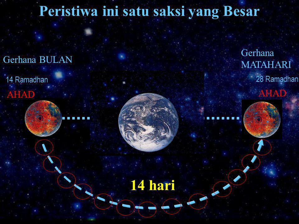 AHAD 14 hari 14 Ramadhan 28 Ramadhan Gerhana BULAN Gerhana MATAHARI Peristiwa ini satu saksi yang Besar