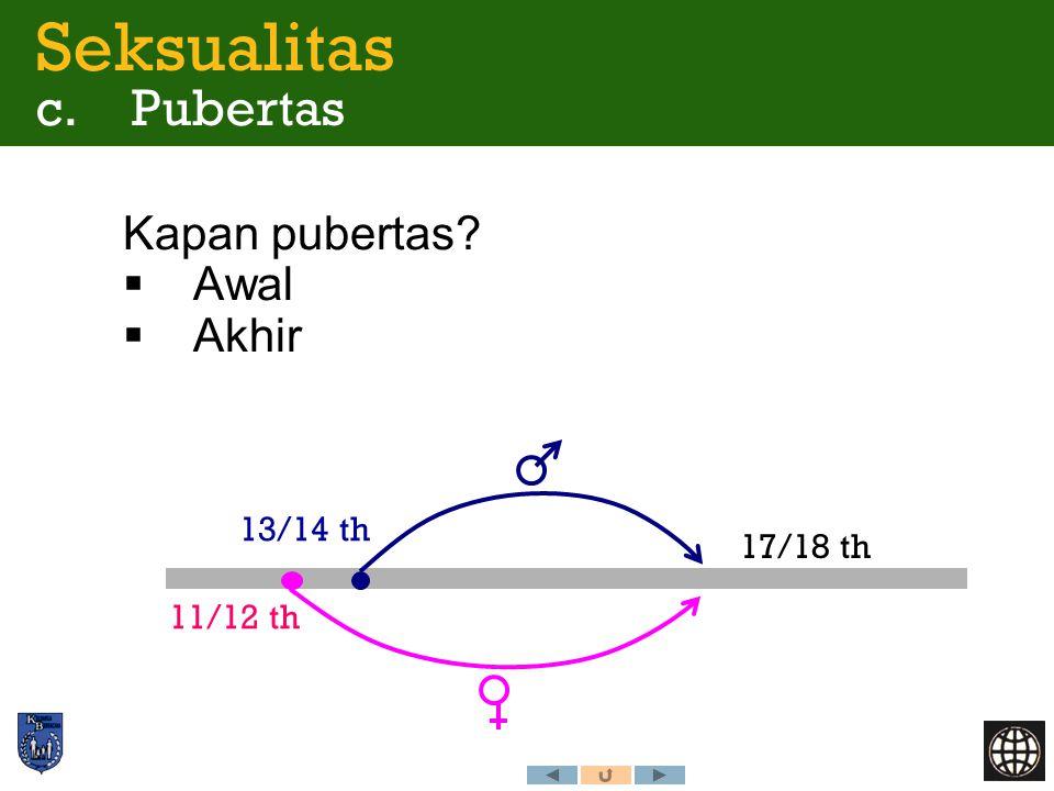 Kapan pubertas?  Awal  Akhir 13/14 th 11/12 th 17/18 th Seksualitas c. Pubertas