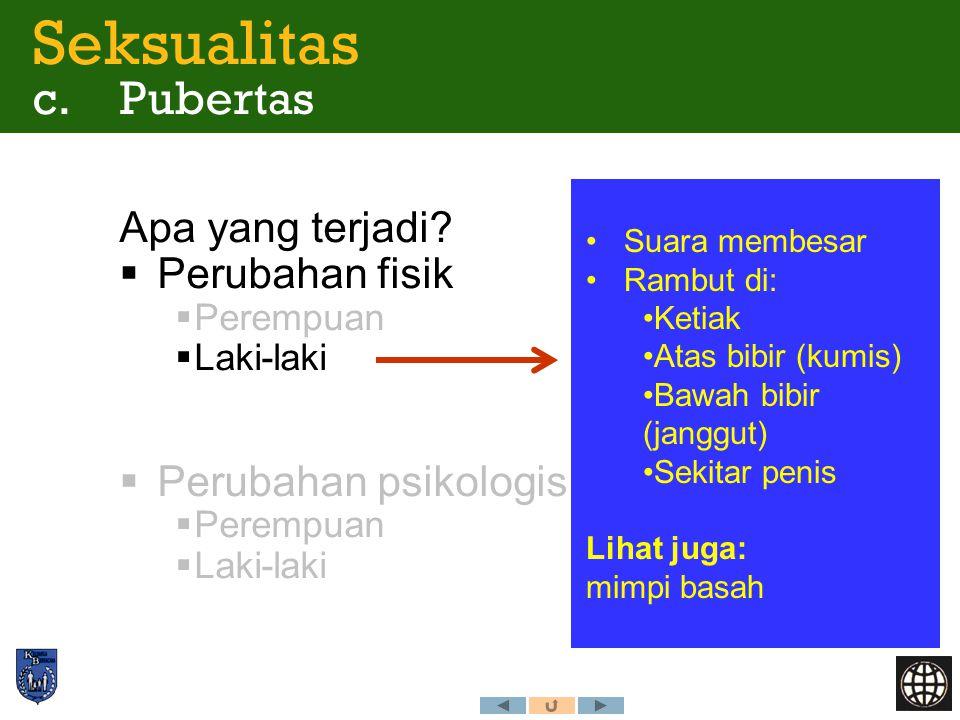 Seksualitas c. Pubertas Apa yang terjadi?  Perubahan fisik  Perempuan  Laki-laki  Perubahan psikologis  Perempuan  Laki-laki •Suara membesar •Ra