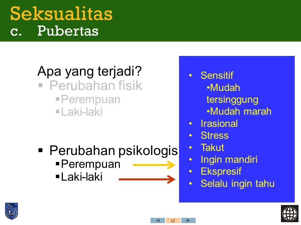 Seksualitas c. Pubertas Apa yang terjadi?  Perubahan fisik  Perempuan  Laki-laki  Perubahan psikologis  Perempuan  Laki-laki •Sensitif •Mudah te