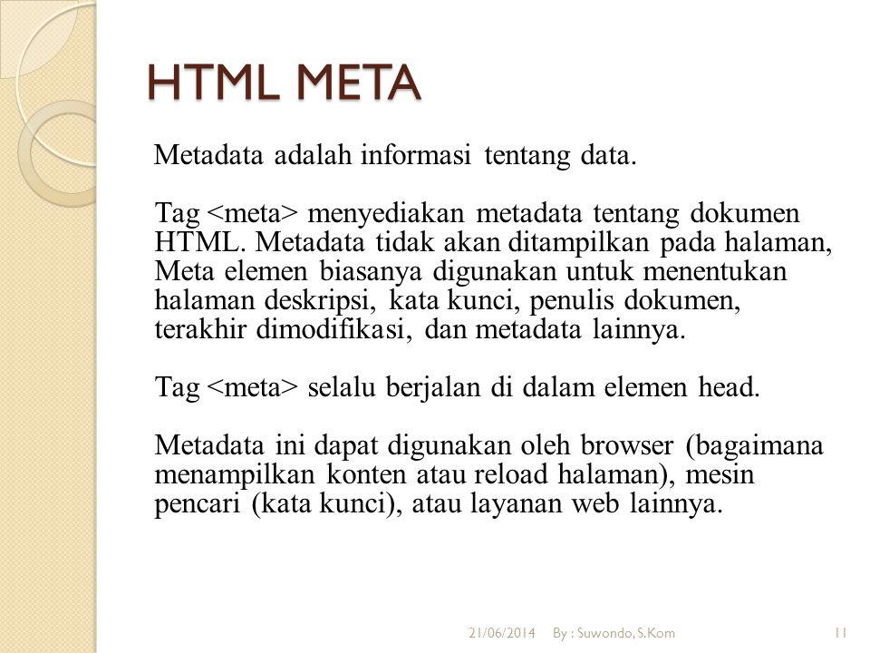 HTML META Metadata adalah informasi tentang data. Tag menyediakan metadata tentang dokumen HTML.
