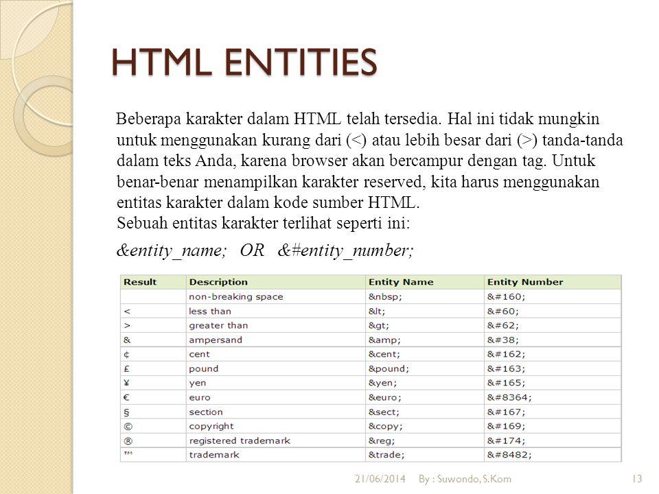 HTML ENTITIES Beberapa karakter dalam HTML telah tersedia.