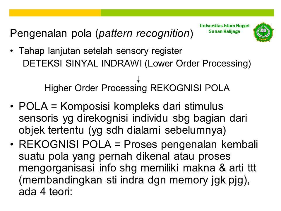 Universitas Islam Negeri Sunan Kalijaga Pengenalan pola (pattern recognition) •Tahap lanjutan setelah sensory register DETEKSI SINYAL INDRAWI (Lower O