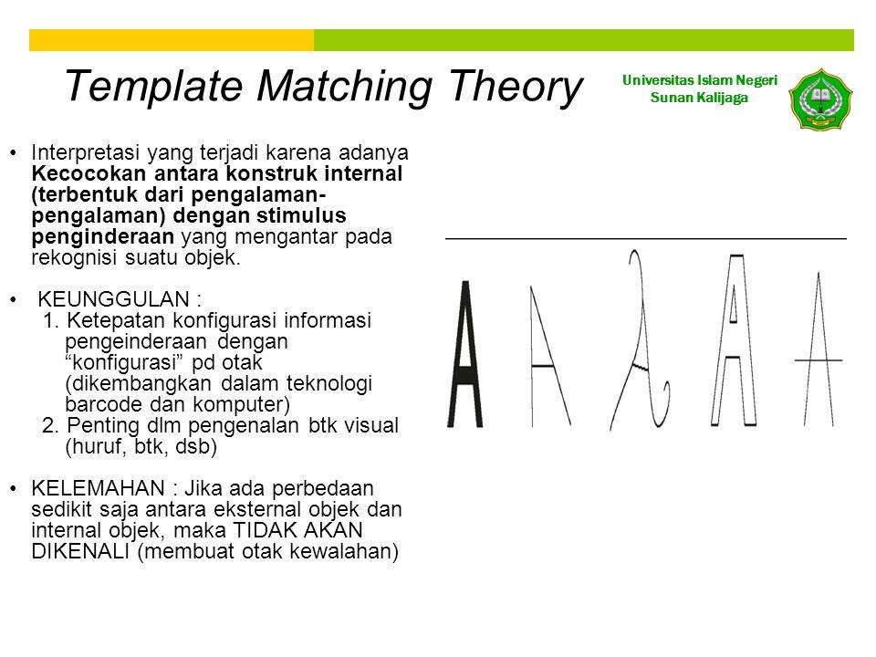Universitas Islam Negeri Sunan Kalijaga Template Matching Theory •Interpretasi yang terjadi karena adanya Kecocokan antara konstruk internal (terbentu
