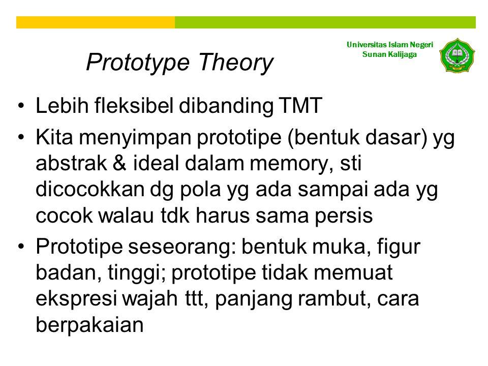 Universitas Islam Negeri Sunan Kalijaga Prototype Theory •Lebih fleksibel dibanding TMT •Kita menyimpan prototipe (bentuk dasar) yg abstrak & ideal da