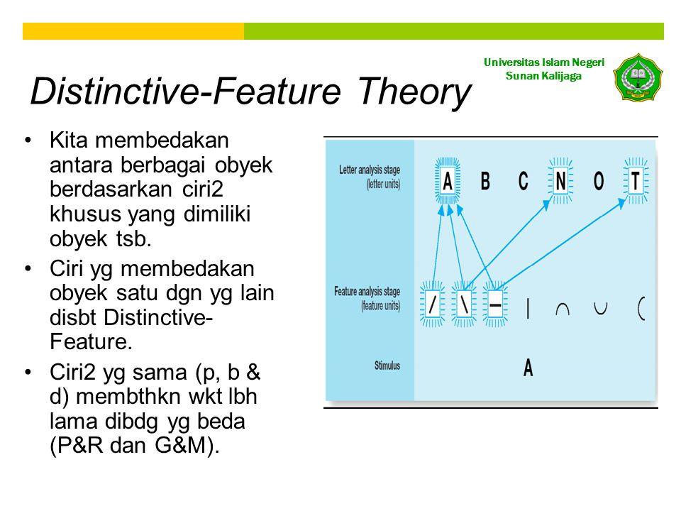 Universitas Islam Negeri Sunan Kalijaga Distinctive-Feature Theory •Kita membedakan antara berbagai obyek berdasarkan ciri2 khusus yang dimiliki obyek