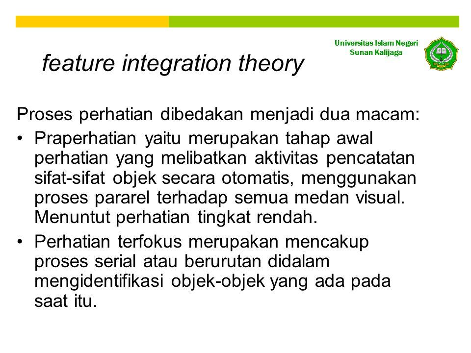 Universitas Islam Negeri Sunan Kalijaga feature integration theory Proses perhatian dibedakan menjadi dua macam: •Praperhatian yaitu merupakan tahap a