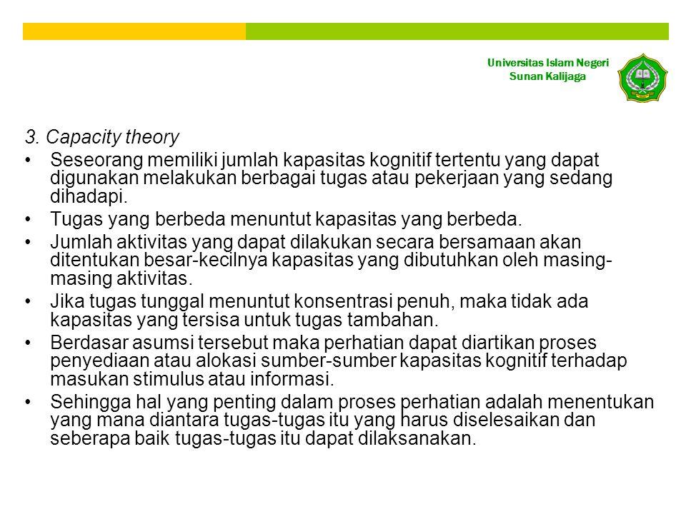 Universitas Islam Negeri Sunan Kalijaga 3. Capacity theory •Seseorang memiliki jumlah kapasitas kognitif tertentu yang dapat digunakan melakukan berba