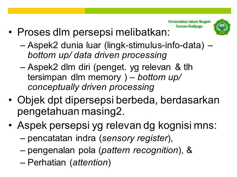 Universitas Islam Negeri Sunan Kalijaga •Proses dlm persepsi melibatkan: –Aspek2 dunia luar (lingk-stimulus-info-data) – bottom up/ data driven proces
