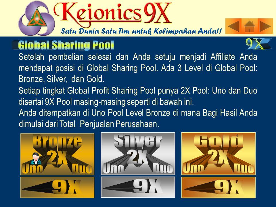 Setiap tingkat Global Profit Sharing Pool punya 2X Pool: Uno dan Duo disertai 9X Pool masing-masing seperti di bawah ini.