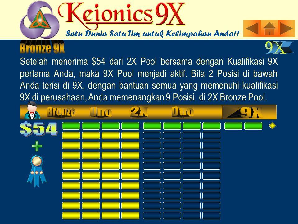 Setelah menerima $54 dari 2X Pool bersama dengan Kualifikasi 9X pertama Anda, maka 9X Pool menjadi aktif.