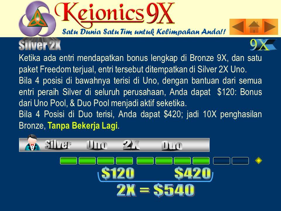 Ketika ada entri mendapatkan bonus lengkap di Bronze 9X, dan satu paket Freedom terjual, entri tersebut ditempatkan di Silver 2X Uno.