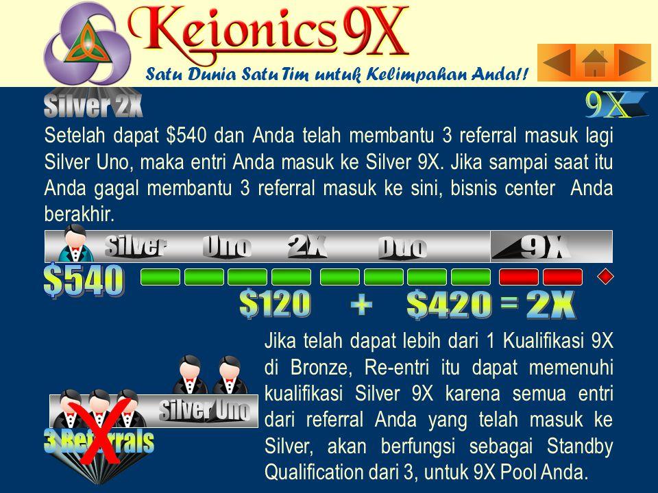 Setelah dapat $540 dan Anda telah membantu 3 referral masuk lagi Silver Uno, maka entri Anda masuk ke Silver 9X.