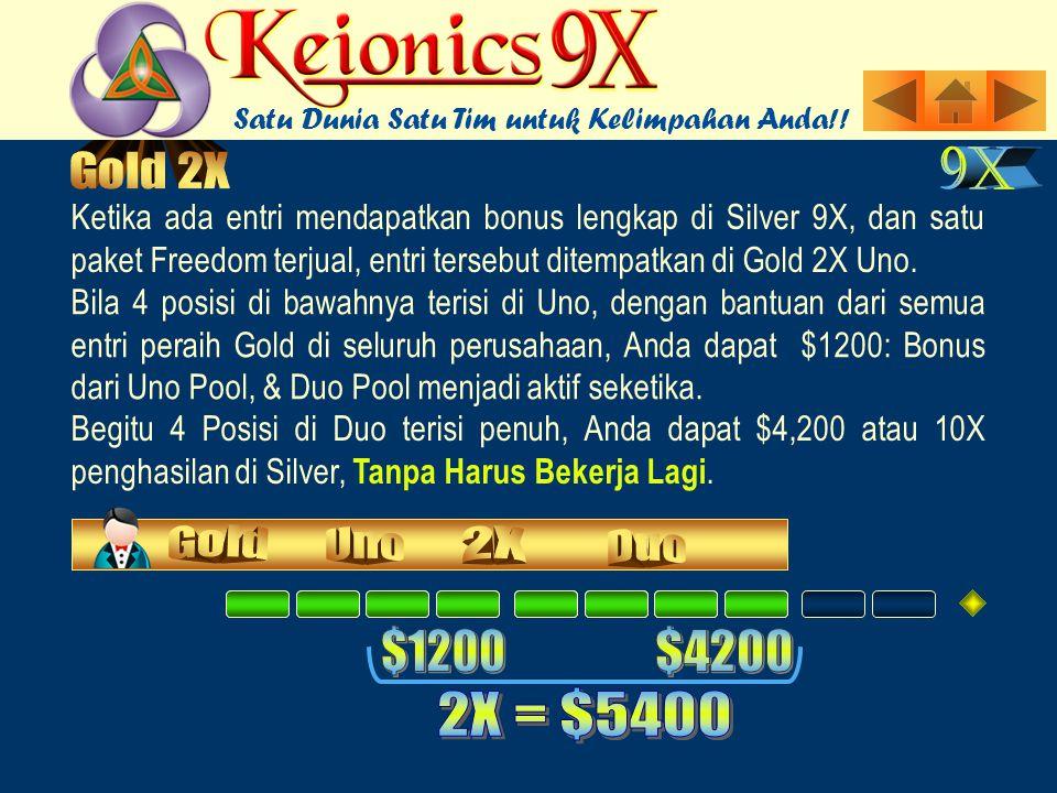 Ketika ada entri mendapatkan bonus lengkap di Silver 9X, dan satu paket Freedom terjual, entri tersebut ditempatkan di Gold 2X Uno.
