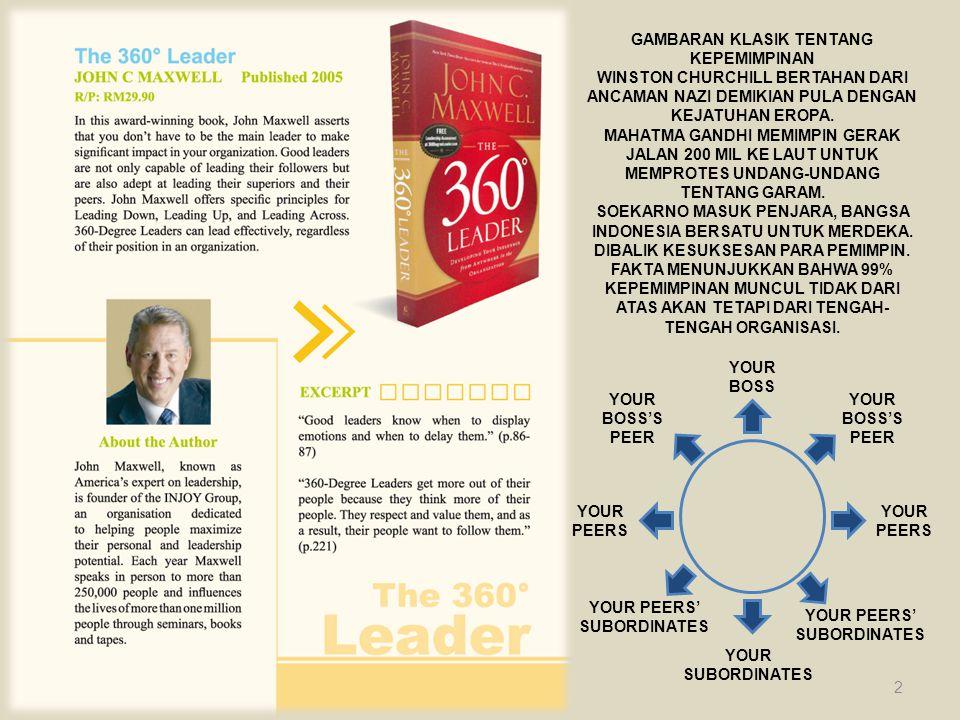 Anda tidak tidak harus menjadi CEO (Chief Executive Officer) agar dapat memimpin dengan effective.