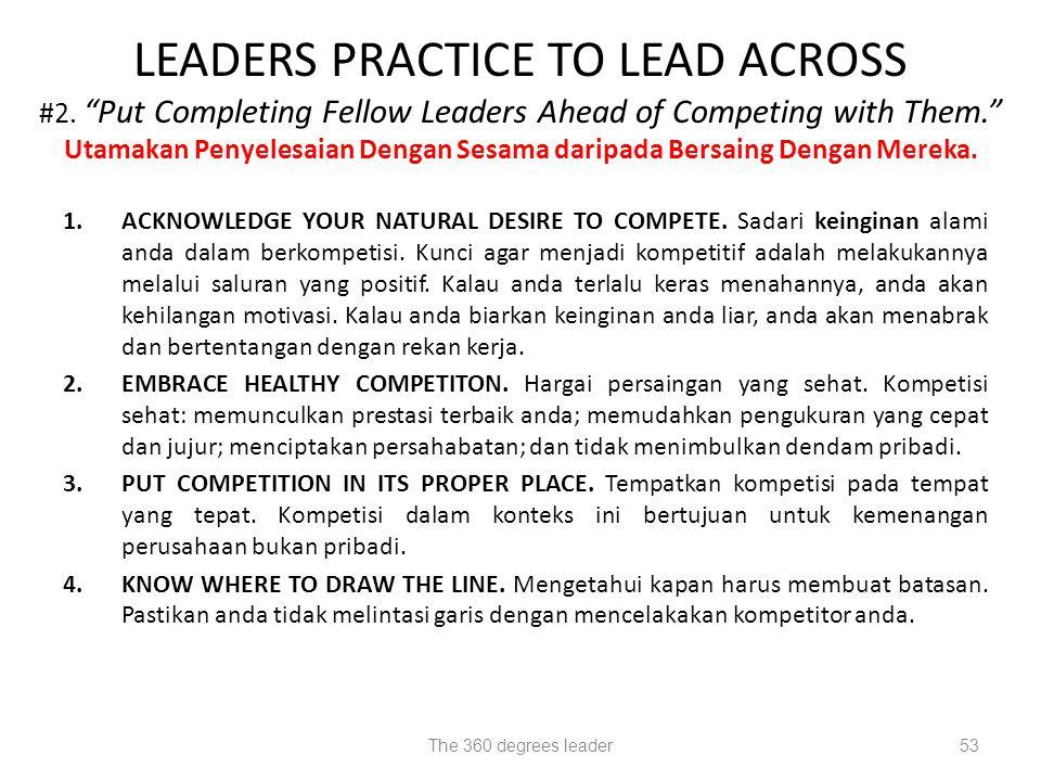 1.ACKNOWLEDGE YOUR NATURAL DESIRE TO COMPETE.Sadari keinginan alami anda dalam berkompetisi.