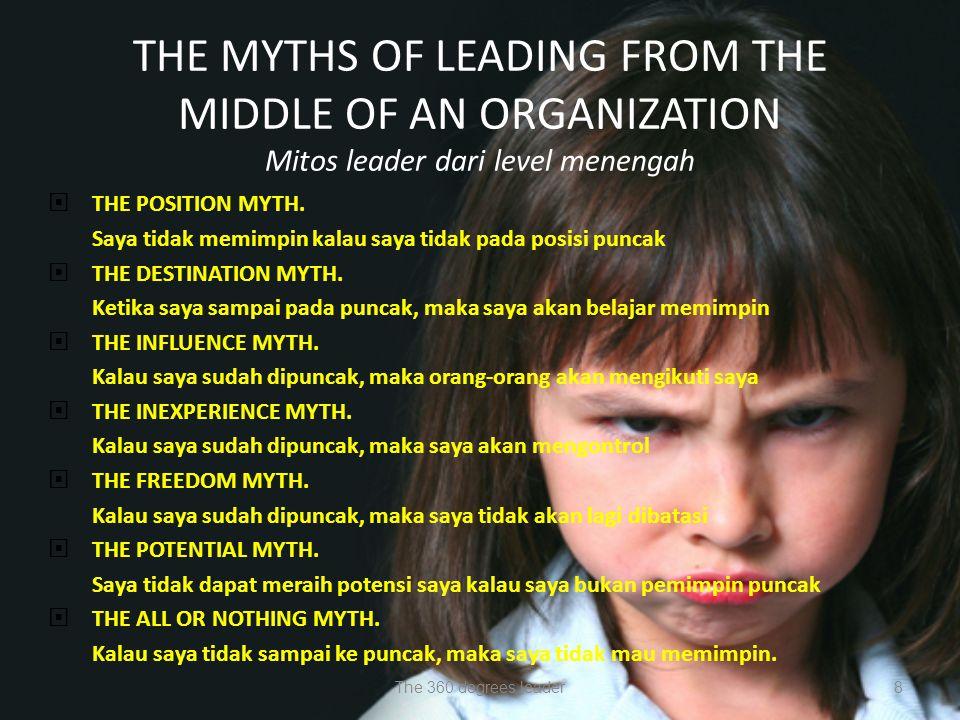 THE POSITION MYTH I can't lead if I am not at the top. Menempati sebuah posisi di puncak tidak otomatis berarti menjadikan seseorang pemimpin.