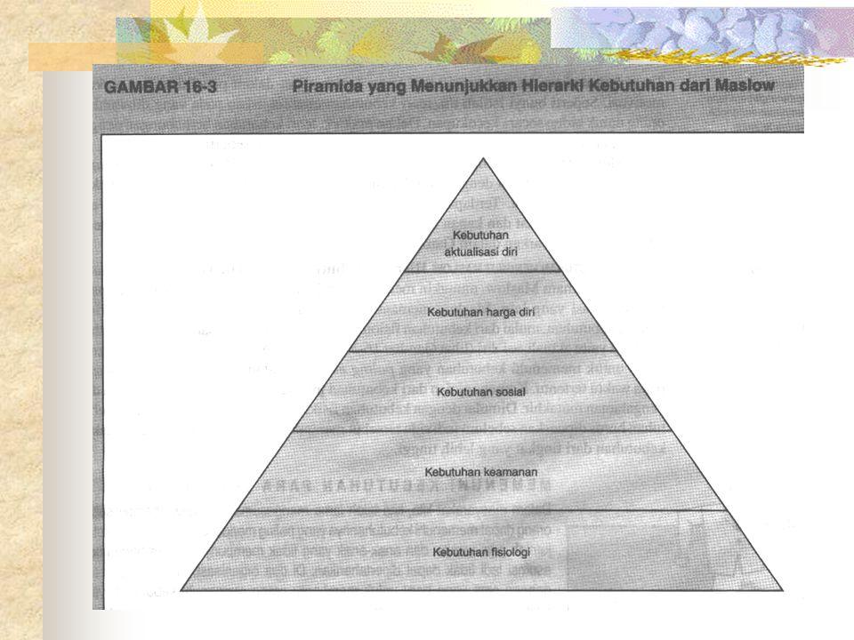 PERATURAN HAMMER untuk MENGGUNAKAN TEKNIK MODIFIKASI TINGKAH LAKU : 1.Jangan memberi imbalan semua individu dengan cara yang sama.