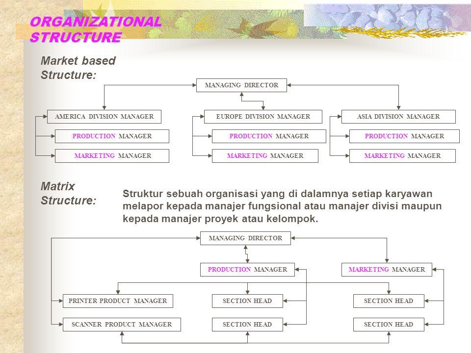 Market based Structure: Matrix Structure: Struktur sebuah organisasi yang di dalamnya setiap karyawan melapor kepada manajer fungsional atau manajer divisi maupun kepada manajer proyek atau kelompok.
