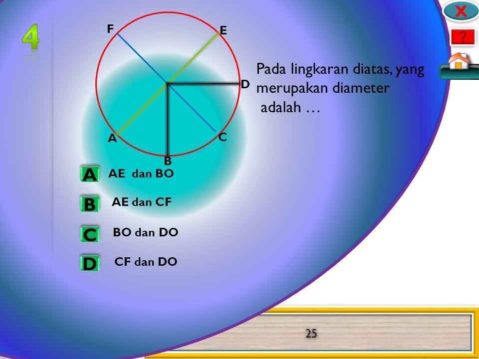 A A X X B B C C D D A B CD O Perhatikan gambar lingkaran disamping. Jari-jari lingkaran disamping adalah …. CD AB AO AD