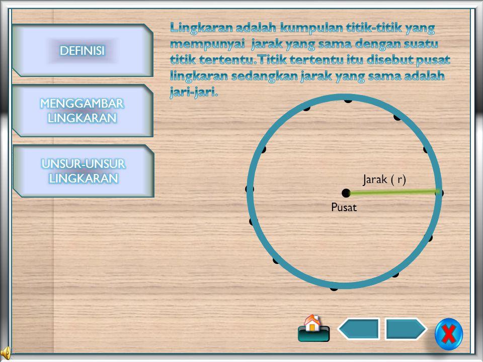 STANDART KOMPETENSI KOMPETENSI DASAR MATERI UJI KOMPETENSI REFERENSI AUTHOR 4.1 Menentu kan unsur dan bagian- bagian lingkaran