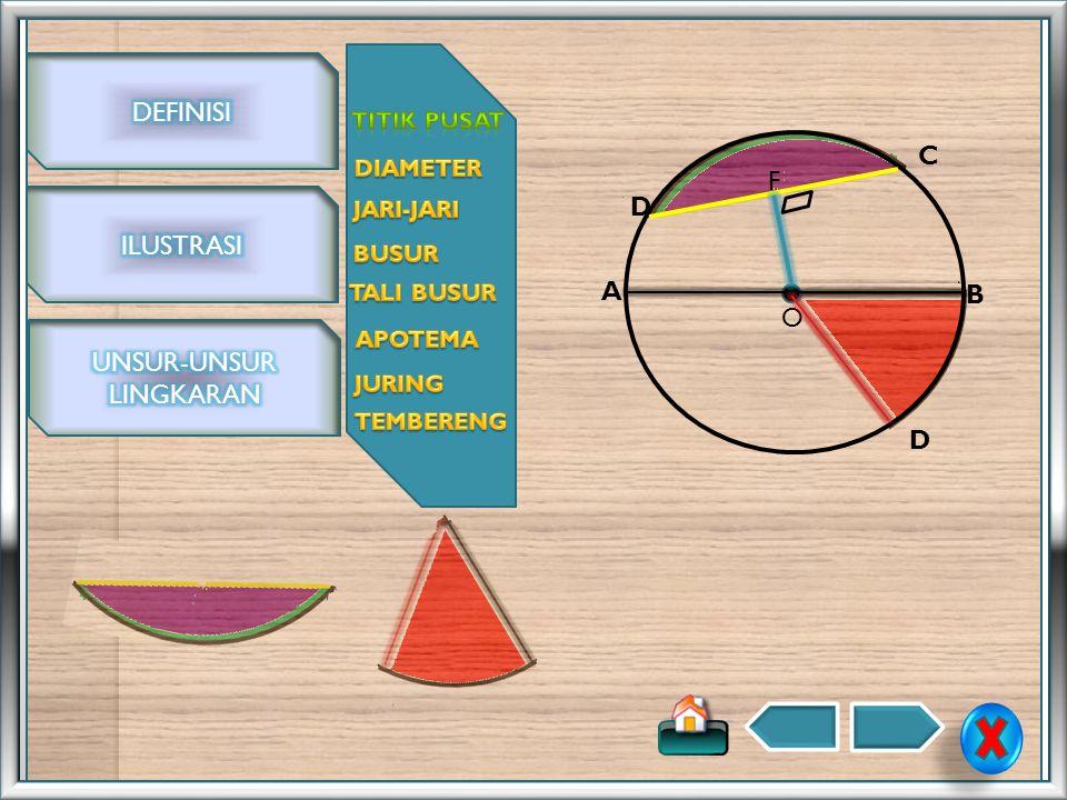 Jari – jari adalah jarak titik –titik pada lingkaran dengan pusat lingkaran Diameter atau garis tengah lingkaran adalah tali busur yang melalui titik