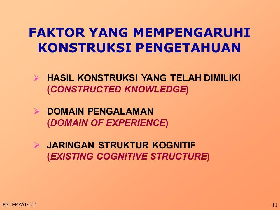 PAU-PPAI-UT 11  HASIL KONSTRUKSI YANG TELAH DIMILIKI (CONSTRUCTED KNOWLEDGE)  DOMAIN PENGALAMAN (DOMAIN OF EXPERIENCE)  JARINGAN STRUKTUR KOGNITIF