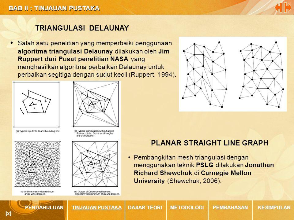 BAB II : TINJAUAN PUSTAKA BAB II : TINJAUAN PUSTAKA PENDAHULUANTINJAUAN PUSTAKADASAR TEORIMETODOLOGIPEMBAHASANKESIMPULAN [x] TRIANGULASI DELAUNAY • Salah satu penelitian yang memperbaiki penggunaan algoritma triangulasi Delaunay dilakukan oleh Jim Ruppert dari Pusat penelitian NASA yang menghasilkan algoritma perbaikan Delaunay untuk perbaikan segitiga dengan sudut kecil (Ruppert, 1994).