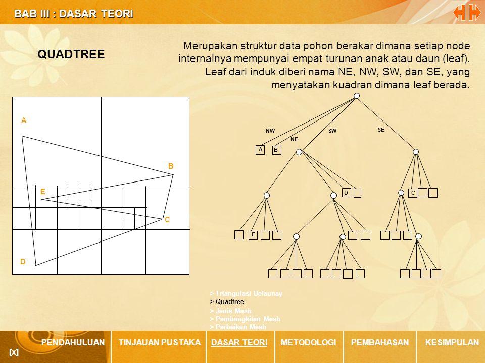 BAB III : DASAR TEORI BAB III : DASAR TEORI PENDAHULUANTINJAUAN PUSTAKADASAR TEORIMETODOLOGIPEMBAHASANKESIMPULAN [x] QUADTREE A B C D E > Jenis Mesh > Quadtree > Triangulasi Delaunay > Perbaikan Mesh > Pembangkitan Mesh Merupakan struktur data pohon berakar dimana setiap node internalnya mempunyai empat turunan anak atau daun (leaf).