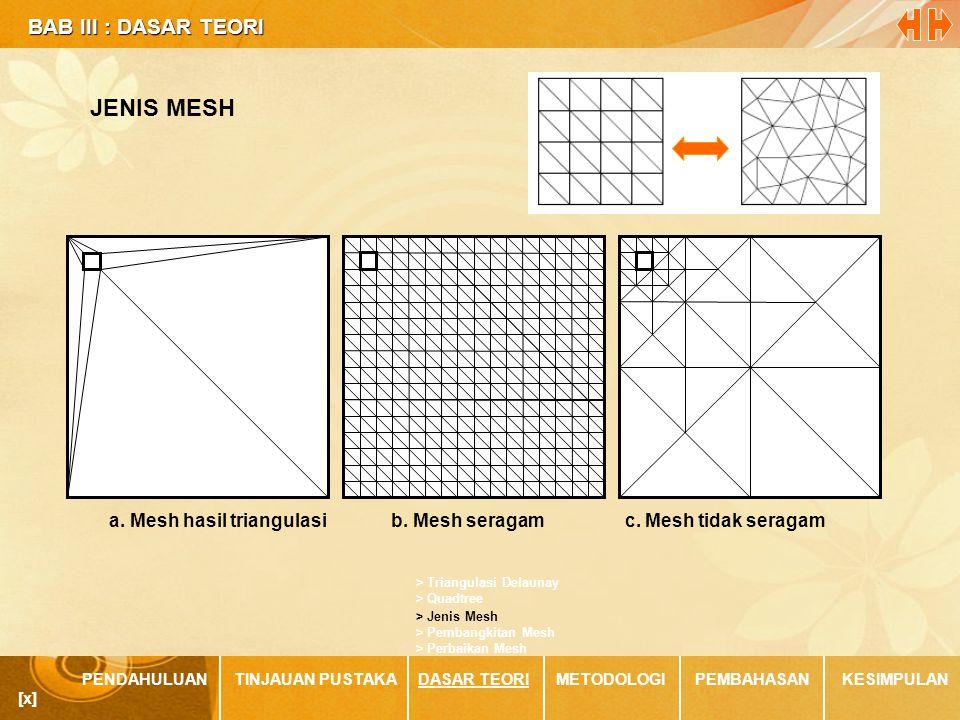 BAB III : DASAR TEORI BAB III : DASAR TEORI PENDAHULUANTINJAUAN PUSTAKADASAR TEORIMETODOLOGIPEMBAHASANKESIMPULAN [x] JENIS MESH > Jenis Mesh > Quadtree > Triangulasi Delaunay > Perbaikan Mesh > Pembangkitan Mesh a.