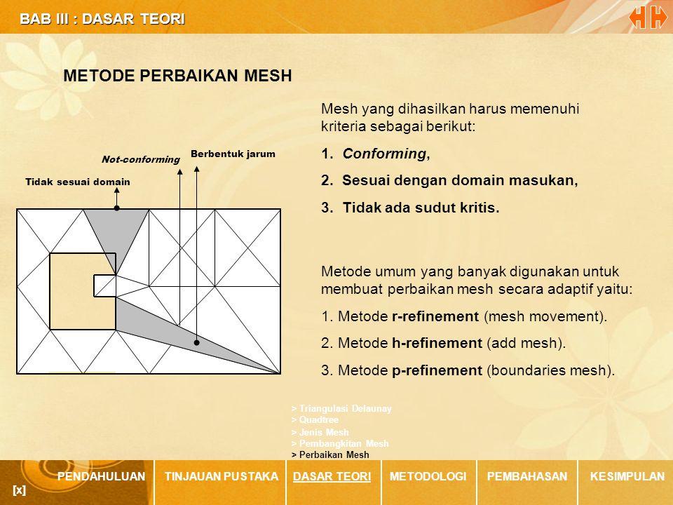 BAB III : DASAR TEORI BAB III : DASAR TEORI PENDAHULUANTINJAUAN PUSTAKADASAR TEORIMETODOLOGIPEMBAHASANKESIMPULAN [x] METODE PERBAIKAN MESH > Jenis Mesh > Quadtree > Triangulasi Delaunay > Perbaikan Mesh > Pembangkitan Mesh Mesh yang dihasilkan harus memenuhi kriteria sebagai berikut: 1.
