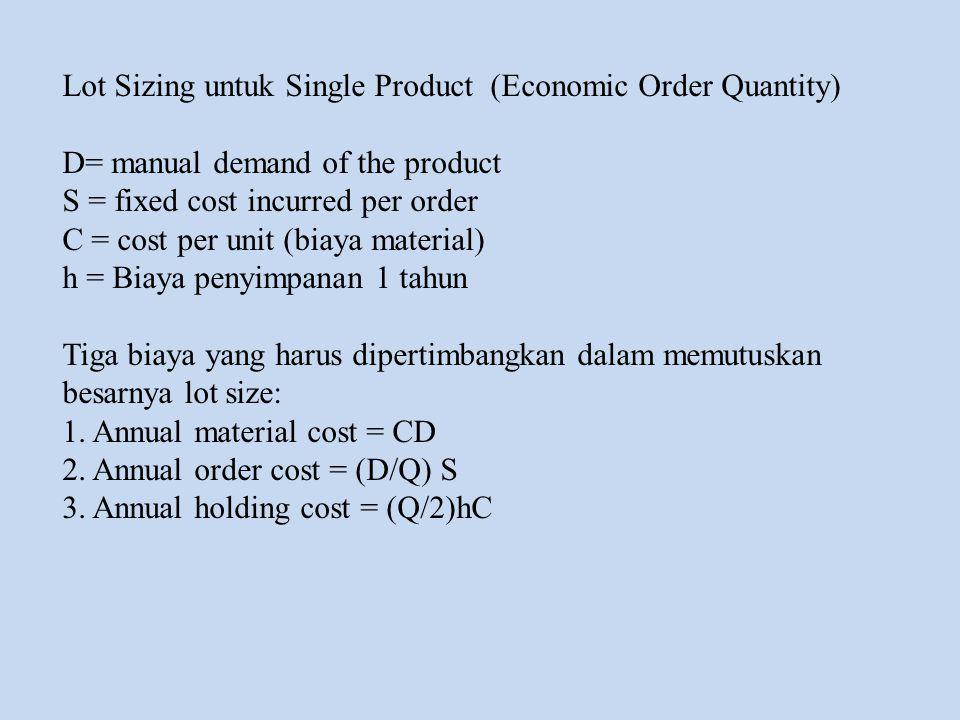 Lot Sizing untuk Single Product (Economic Order Quantity) D= manual demand of the product S = fixed cost incurred per order C = cost per unit (biaya m