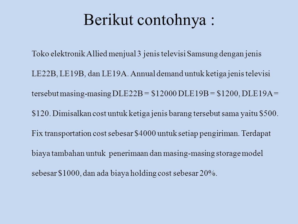 Berikut contohnya : Toko elektronik Allied menjual 3 jenis televisi Samsung dengan jenis LE22B, LE19B, dan LE19A. Annual demand untuk ketiga jenis tel