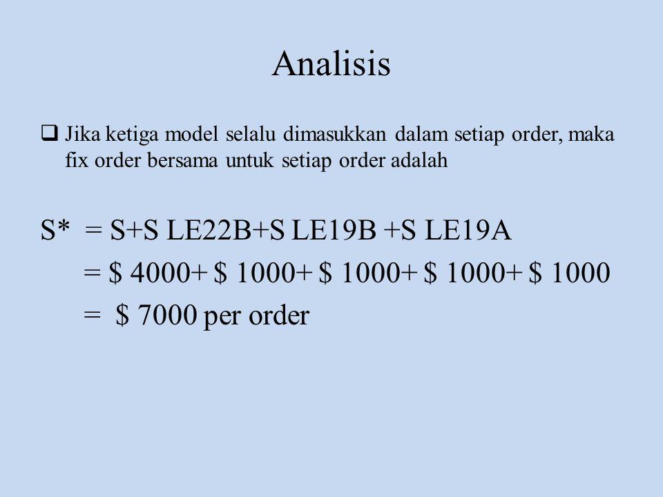 Analisis  Jika ketiga model selalu dimasukkan dalam setiap order, maka fix order bersama untuk setiap order adalah S* = S+S LE22B+S LE19B +S LE19A =